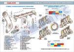 Плакат «Привод газорозподльного механізму»