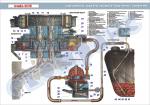 Плакат «Загальна схема подачі палива і повітря»