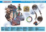 Плакат «Привод допоміжних агрегатів двигуна.Фази газорозподілення»