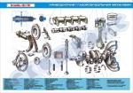 Плакат «Кривошипний і газорозподільний механізми»
