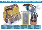 Плакат «Система змащення і вентиляції картера двигуна»