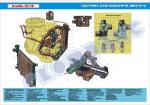 Плакат «Система охолодження двигуна»
