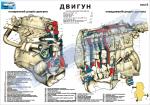 """Плакат """"Двигун автомобіля ВАЗ-2108"""""""