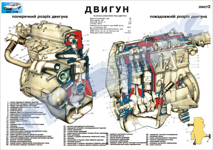 Двигатель для автомобилей ваз