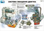 "Плакат ""Система змащення двигуна"""