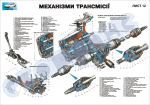 "Плакат ""Механизми трансмісії"""