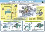 """Плакат """"Система охолодження двигуна з електронним регулюванням"""""""