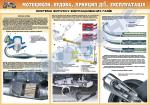 """Плакат """"Система випуску відпрацьованих газів"""" (код 4510504)"""