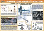 """Плакат """"Будова і робота трансмісії.Зчеплення"""" (код 4510505)"""