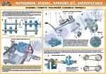 """Плакат """"Будова і робота трансмісії.Коробка передач"""" (код 4510506)"""