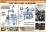 """Плакат """"Будова і робота трансмісії.Пускові механізми"""" (код 4510507)"""