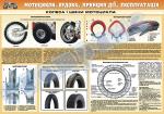 Плакат «Колеса і шини мотоцикла» (код 4510511)