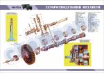"""Плакат """"Газорозподільний механізм"""""""
