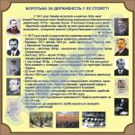 Боротьба за державність у 20 столітті