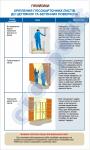 Плакат «Прийоми кріплення гіпсокартонних листів»