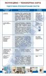 Плакат «Інструкційно-технологічна карта-підготовка гіпсокартонних листів»