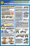 """Плакат """"Безпека перевезень вантажним автотранспортом"""""""