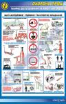"""Плакат """"Вантажопідйомне і підйомно-транспортне обладнання"""""""