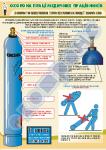 Вимоги безпеки до кисневих балонів в медустановах -плакат 2