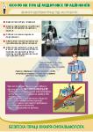 Безпека праці лікаря-офтальмолога