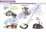 Плакат «Електропорохотяги та електронатирачі підлоги»  4560104