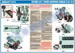 Двигун. Обслуговування кривошипно-шатунного механізму і механізму газорозподілу (код 45100-201)