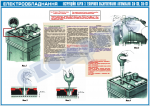 Електрообладнання. Обслуговування акумуляторної батареї і генератора. (код 45100-208)