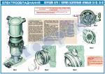 Електрообладнання. Обслуговування приладів системи запалювання –лист 2. (код 45100-210)