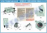 """Електрообладнання. Обслуговування приладів і установка запалювання безконтактної  транзисторної   системи  запалювання   """"Іскра"""". (45100-211)"""