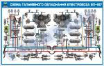 Схема гальмівного обладнання електровоза ВЛ80Т