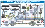 Схема гальмівного обладнання тепловоза ЧМЕ3