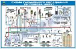 Схема гальмівного обладнання тепловоза ЧМЕ3Т