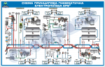 Схема принципова пневматична електропоїзда ЕР9М
