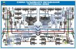 11.Схема гальмівного обладнання тепловоза 2М62