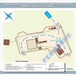 Схема руху автотранспорту по території підприємства (приклад 2)