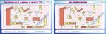 Схема руху автотранспорту та працівників по території підприємства +схема евакуації автотранспорту (приклад 4)