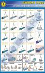 Схеми стропування металопрокату