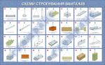 Схеми стропуввання будівельних вантажів (різне)
