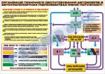 Організація технічного обслуговування автомобілів в АТП різної потужності (код 45100-102)