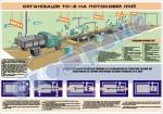 Організація ТО-2 на потоковій лінії (код 45100-108)
