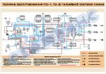 Технічне обслуговування гальмівної системи КАМАЗ (ТО-1,ТО-2) (код 45100-112)