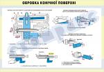 Плакат «Обробка конічної поверхні» 4820406