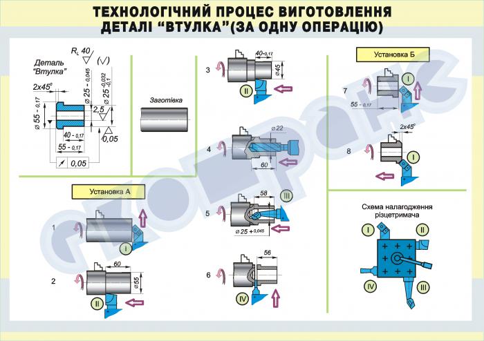 Украинская техническая газета 194 by Ukrainian