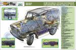 """Плакат """"Компоновка і органи керування автомобілів сімейства УАЗ-31512"""" (код UAZ.01)"""
