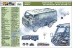 """Плакат """"Компоновка і органи керування автомобілів сімейства УАЗ-3741"""" (код UAZ.02)"""