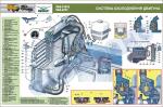 """Плакат """"Система охолодження двигуна"""" (код UAZ.07)"""