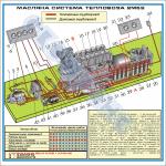 Схема масляної системи тепловоза 2М62 (1500 х 1490 мм) – ZLG.03.002