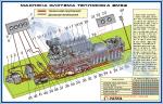 Схема масляної системи тепловоза 2М62 (900х1400 мм) – ZLG.03.002A