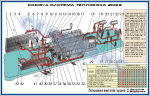 Схема водяної системи тепловоза 2М62 (900 х 1400 мм) – ZLG.03.003A