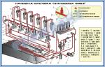 Схема паливної системи тепловоза ЧМЕ3т (900х1400 мм) – ZLG.03.004A
